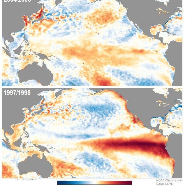 A cara do El Niño faz toda a diferença