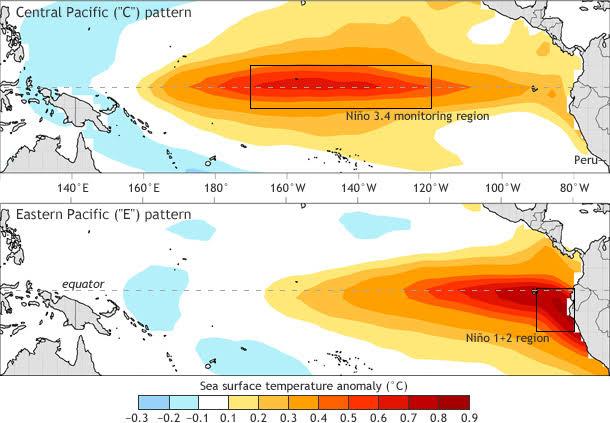 Estudo revela mudança no padrão de eventos de El Niño