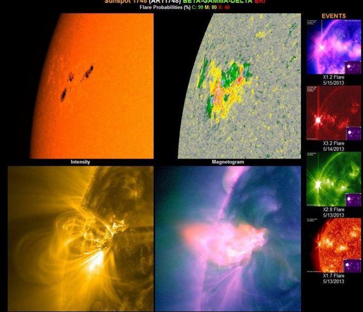 Quarta grande explosão solar registrada nesta semana