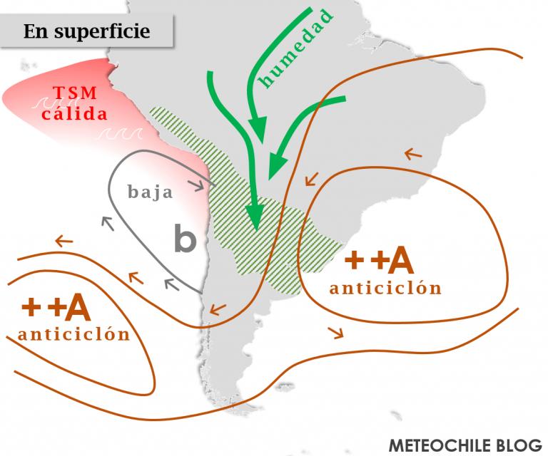 """A """"loucura"""" no clima da América do Sul no começo de 2019"""
