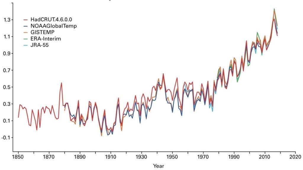 OMM faz novo alerta sobre clima planetário