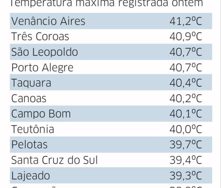 Frente fria chega após mais de 40°C em Porto Alegre e no interior