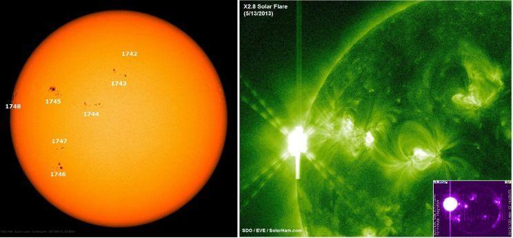 Súbito e forte aumento da atividade solar nas últimas horas