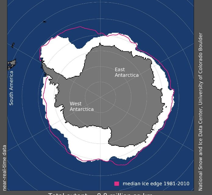 Maio teve recorde negativo de gelo marítimo na Antártida