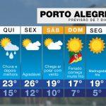 Previsão do tempo – Chuva hoje e frio no fim de semana em Porto Alegre