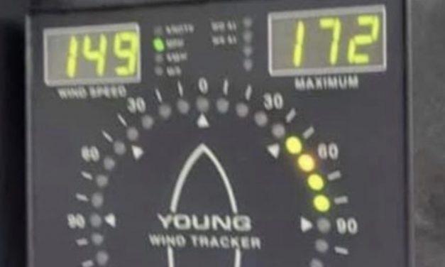 Rara medição meteorológica indicou vento de 277 km/h